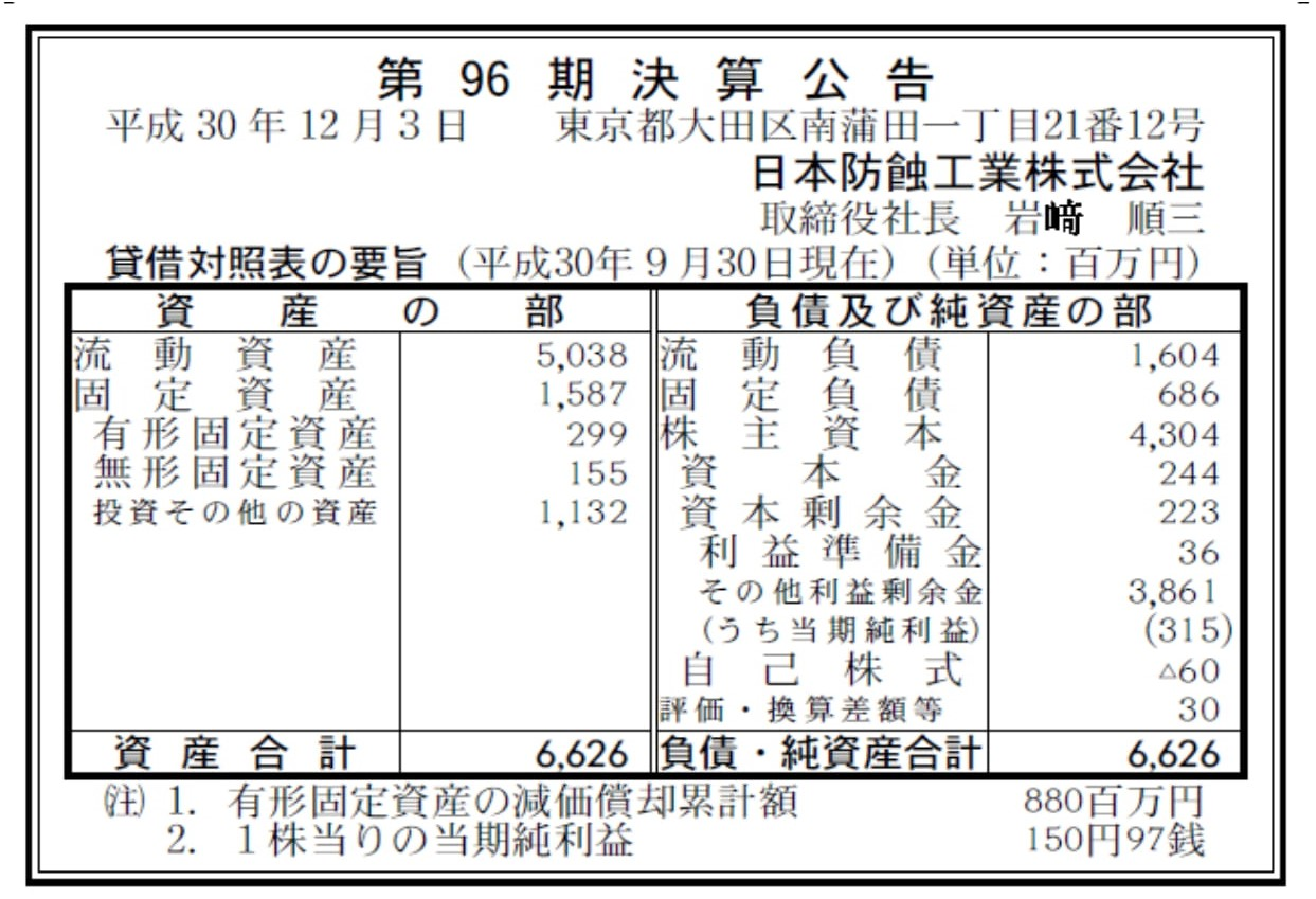 貸借対照表(96期)