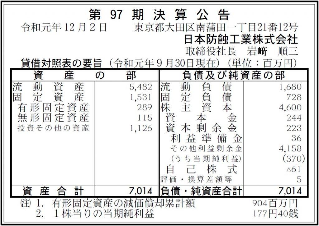 貸借対照表(97期)
